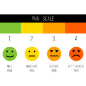 The pain scale, showing a range of smiley faces.