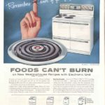 Westinghouse oven ad in The Saturday Evening Post, 1954.